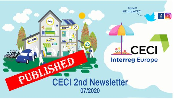 CECI Interreg Europe kuvituskuva
