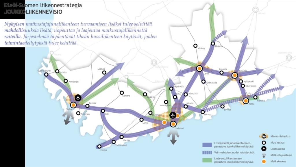 Etelä-Suomnen kartta, johon on merkitty ensisijaisesti junaliikenteese3en perustuva joukkoliikennekäytävä, vaihtoehtoiset uudet ratakäytävät, linja-autoliikenteeseen perustuva joukkoliikennekäytävä, maakunta- ja muut keskukset, lentoasemat, matkustajasatamat sekä matkakeskukset. Kuvassa teksti: Nykyisen matkustajajunaliikenteen turvaamisen lisäksi tulee selvittää mahdollisuuksia lisätä, nopeuttaa ja laajentaa matkustajaliikennettä raiteilla. Järjestelmää täydentävät tiheän bussiliikenteen käytävät, joiden toimintaedellytyksiä tulee kehittää.